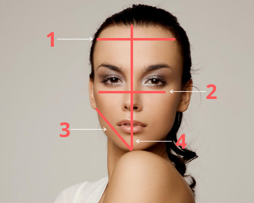 How to Measure Your Face
