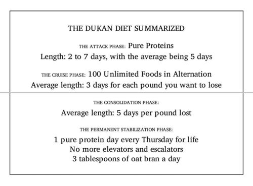 9_Dukan_Diet