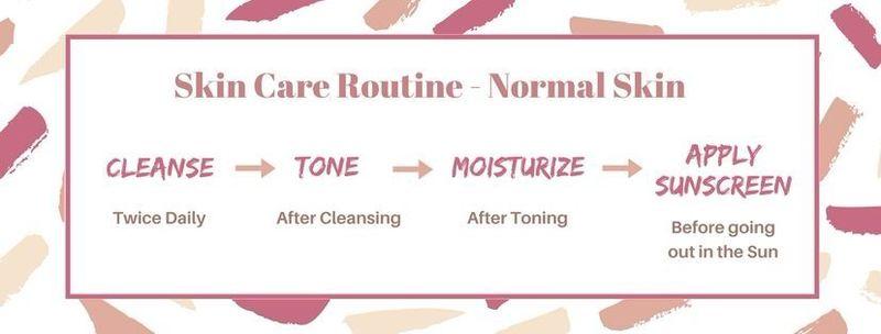 normal skin regime