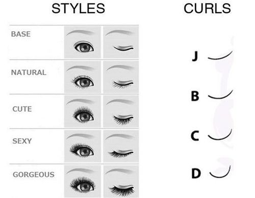 Get your length and curl size right