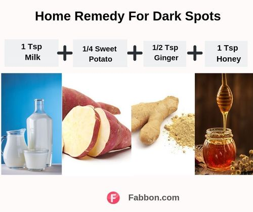 Dark spots remedy-1