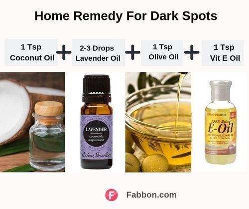Dark spots remedy-1 (1)