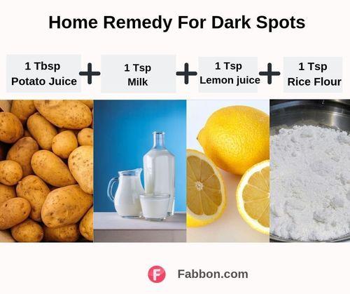 Dark spots remedy-2 (1)